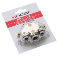 Incar RPA-02
