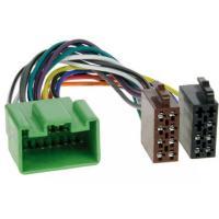 Intro ISO VV-03, Volvo C30/C70/S80 06+, S40/V50 04+, V70/XC70 07+, XC90 02+